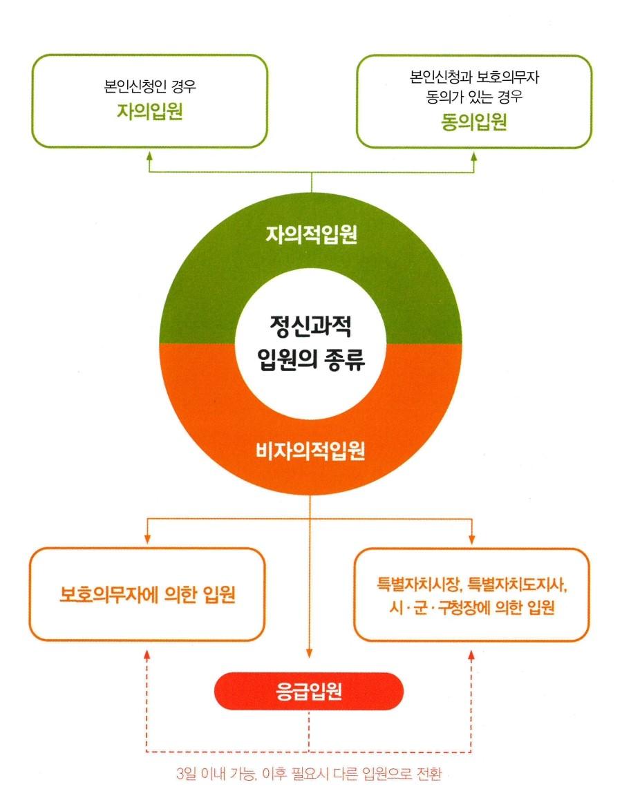정신병원입원.jpg