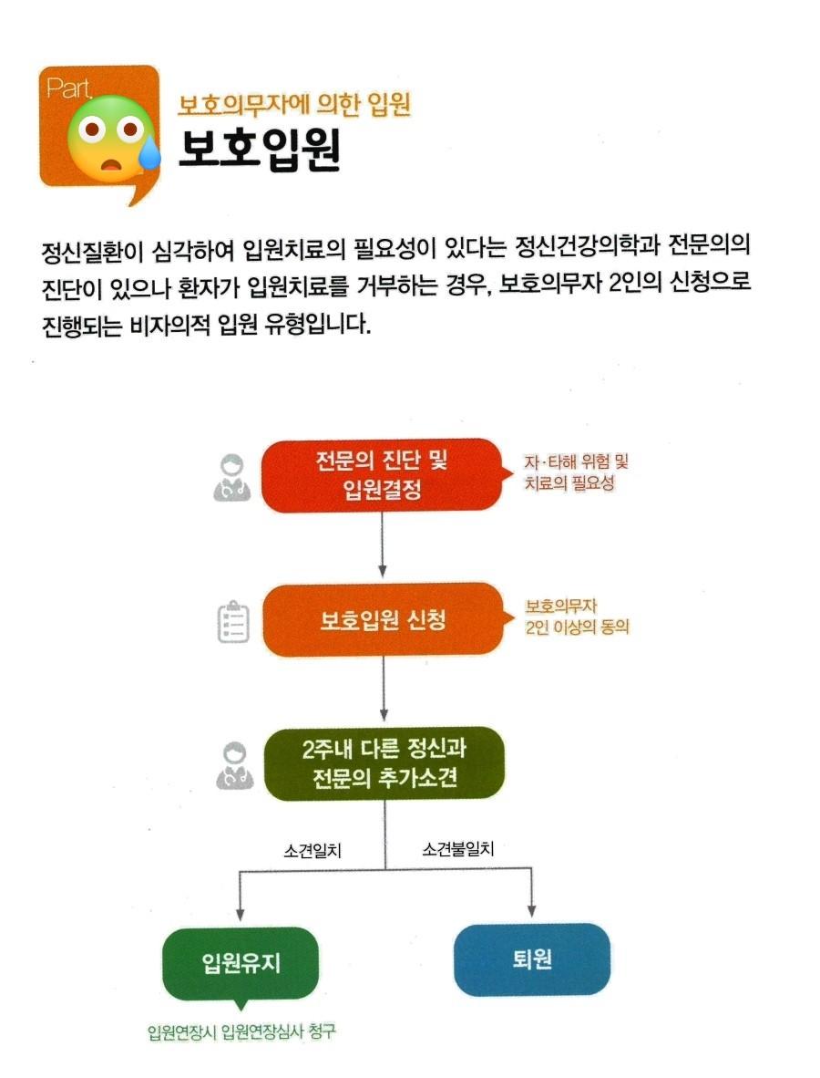 정신병원강제입원.jpg