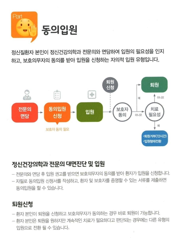 정신병원동의입원.jpg