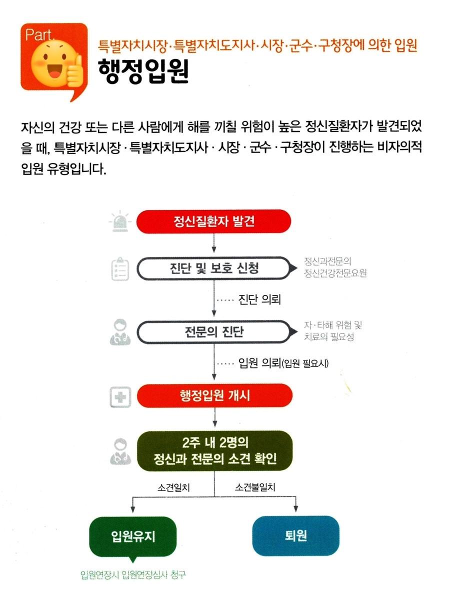정신병원행정입원.jpg
